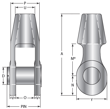 Open Strand Sockets Wireco Structures